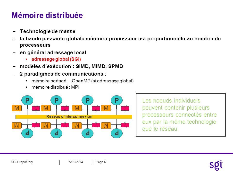 || 5/19/2014Page 7SGI Proprietary Architecture multi-ordinateurs –Les accès aux mémoires locales et les I/Os sont indépendantes –les transferts de données sur le réseau dinterconnexion sont lents –La programmation parallèle est basée sur le passage de messages.