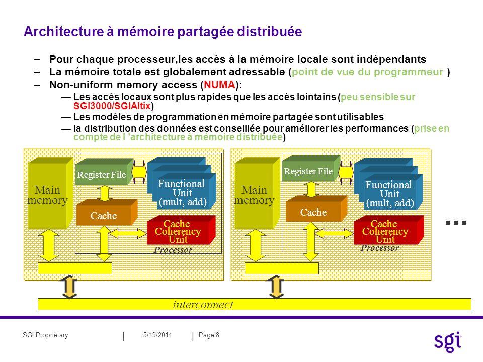 || 5/19/2014Page 8SGI Proprietary Architecture à mémoire partagée distribuée –Pour chaque processeur,les accès à la mémoire locale sont indépendants –
