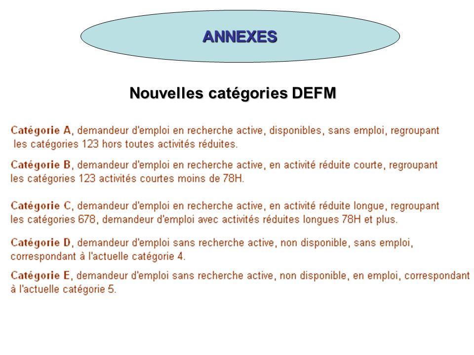 ANNEXES Nouvelles catégories DEFM