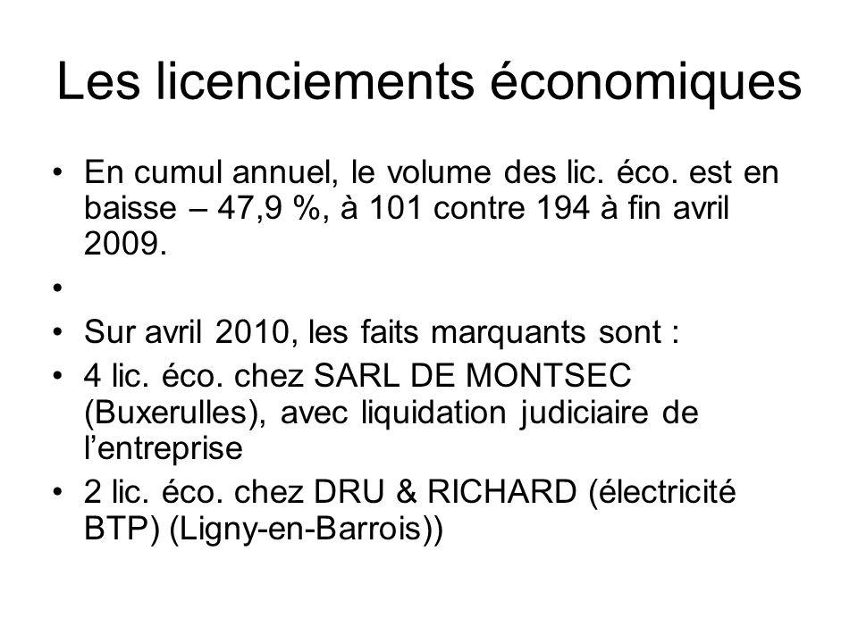 Les licenciements économiques En cumul annuel, le volume des lic.
