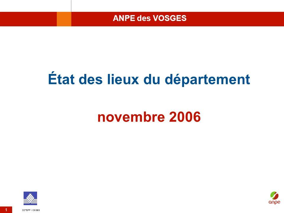 DDTEFP VOSGES 22 Les offres demploi enregistrées en 2006 Offres d emplois enregistrées en 2006 Demandeurs d emploi inscrits cat 1 2 3 en sept.