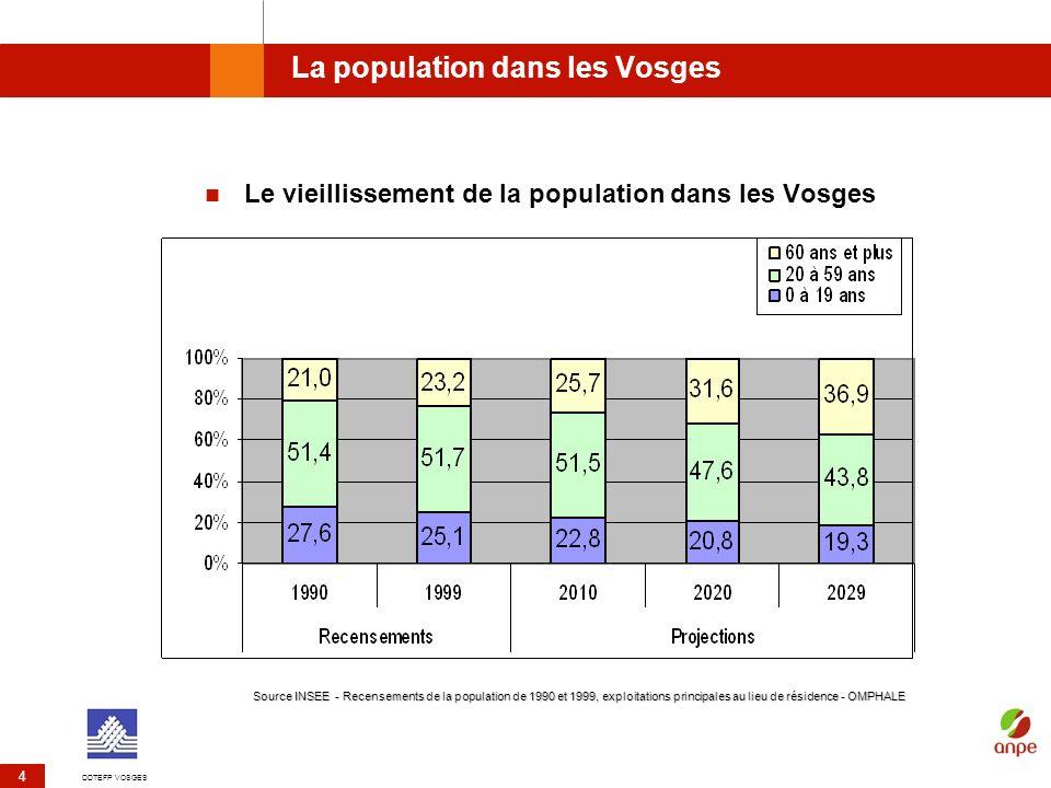 DDTEFP VOSGES 4 La population dans les Vosges Le vieillissement de la population dans les Vosges Source INSEE - Recensements de la population de 1990