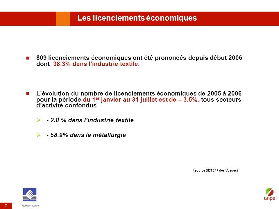 DDTEFP VOSGES 7 Les licenciements économiques 809 licenciements économiques ont été prononcés depuis début 2006 dont 38.3% dans lindustrie textile. Lé