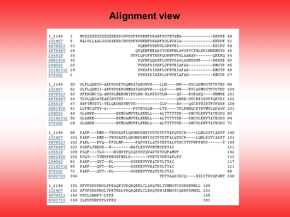 Alignment view