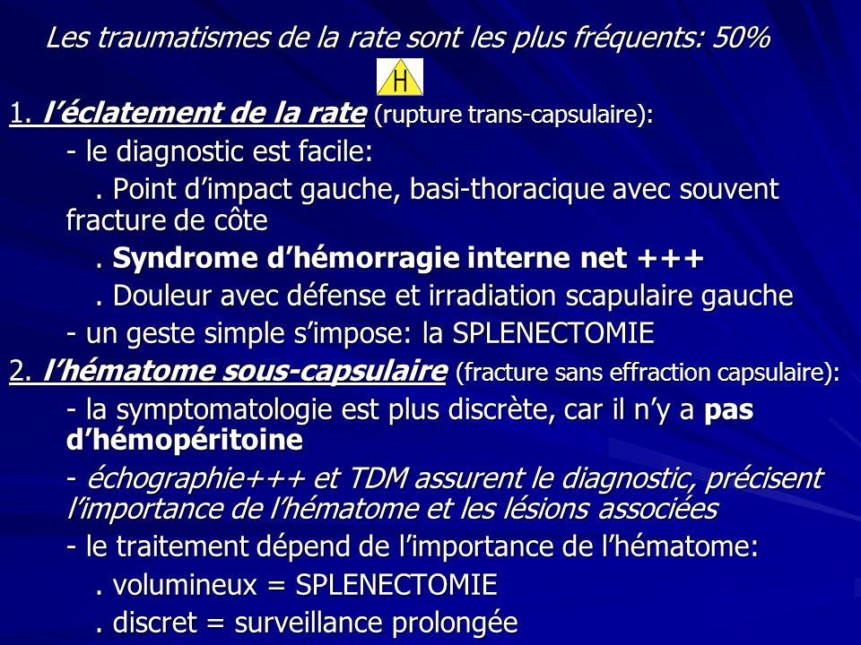 Les traumatismes de la rate sont les plus fréquents: 50% Les traumatismes de la rate sont les plus fréquents: 50% 1. léclatement de la rate (rupture t