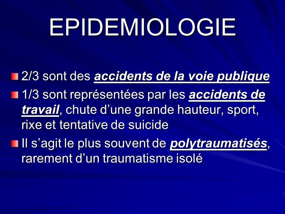 EPIDEMIOLOGIE 2/3 sont des accidents de la voie publique 1/3 sont représentées par les accidents de travail, chute dune grande hauteur, sport, rixe et