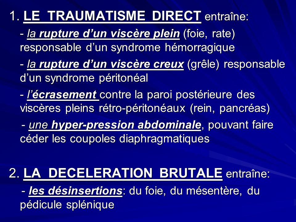 Il est fréquent et accompagné de fractures+++ du rachis, du bassin et de lésions rénales Recherchera une hématurie, un choc sans hémopéritoine, mais il est souvent découvert au cours dune laparotomie pour une autre cause Examens complémentaires: - disparition de lombre du psoas sur lASP, échographie + TDM - lartériographie fait le diagnostic et permet une embolisation Traitement - isolé, il justifie labstention et surveillance - expansif, battant, il faut louvrir car il est du à:.