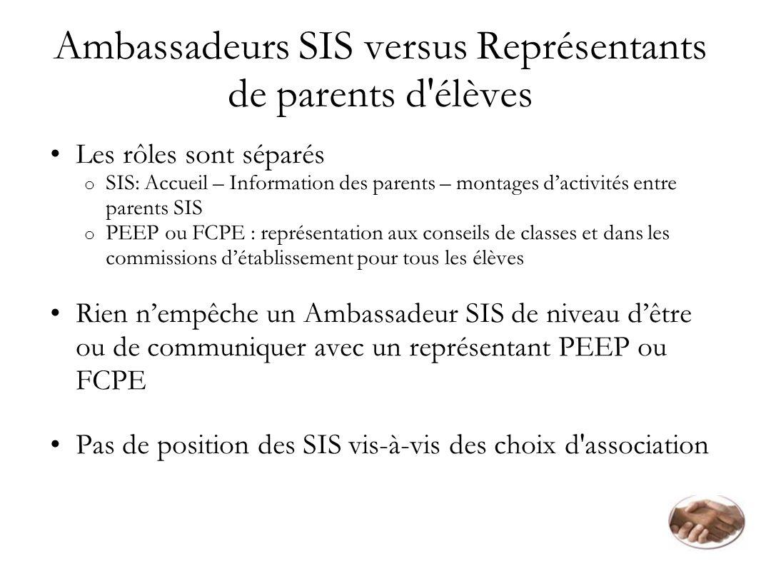 Ambassadeurs SIS versus Représentants de parents d'élèves Les rôles sont séparés o SIS: Accueil – Information des parents – montages dactivités entre