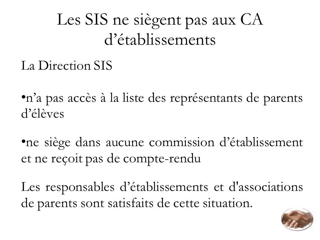 Les SIS ne siègent pas aux CA détablissements La Direction SIS na pas accès à la liste des représentants de parents délèves ne siège dans aucune commi