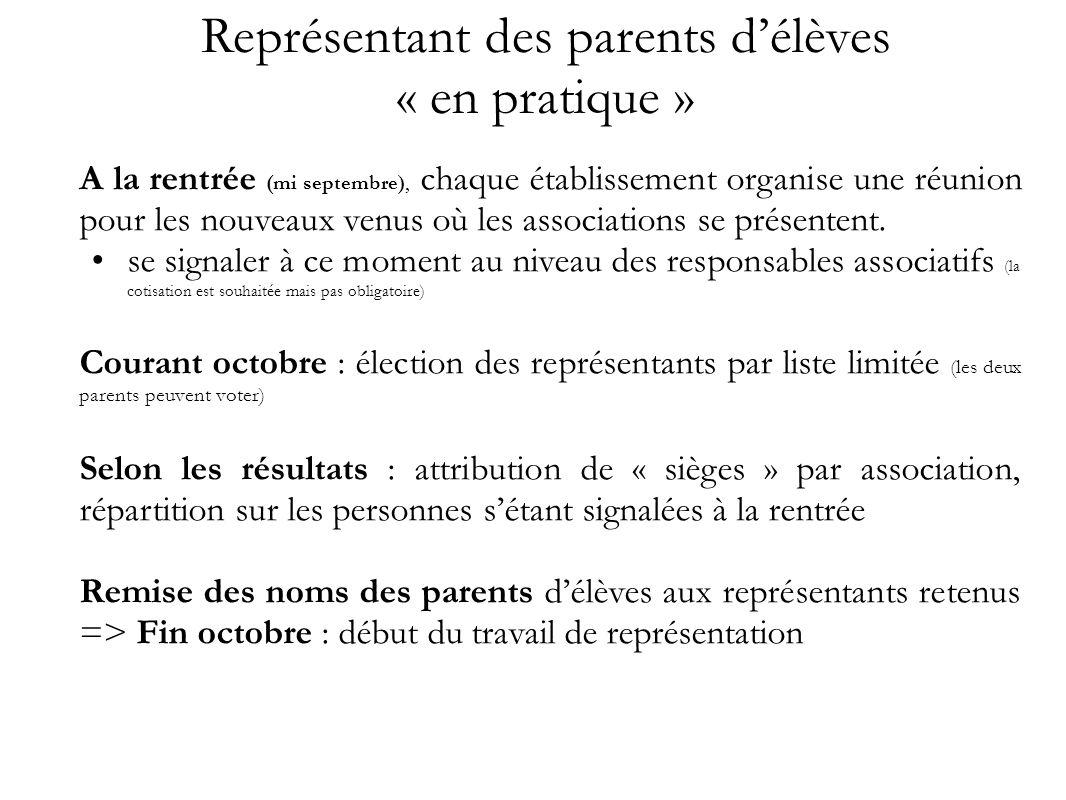 Représentant des parents délèves « en pratique » A la rentrée (mi septembre), chaque établissement organise une réunion pour les nouveaux venus où les