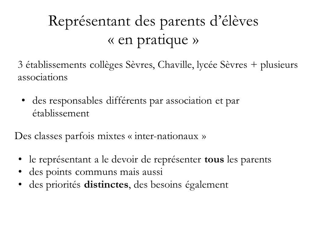 3 établissements collèges Sèvres, Chaville, lycée Sèvres + plusieurs associations des responsables différents par association et par établissement Rep