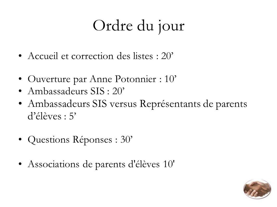 Ordre du jour Accueil et correction des listes : 20 Ouverture par Anne Potonnier : 10 Ambassadeurs SIS : 20 Ambassadeurs SIS versus Représentants de p
