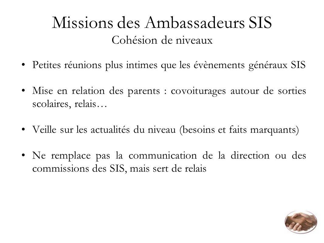Missions des Ambassadeurs SIS Cohésion de niveaux Petites réunions plus intimes que les évènements généraux SIS Mise en relation des parents : covoitu