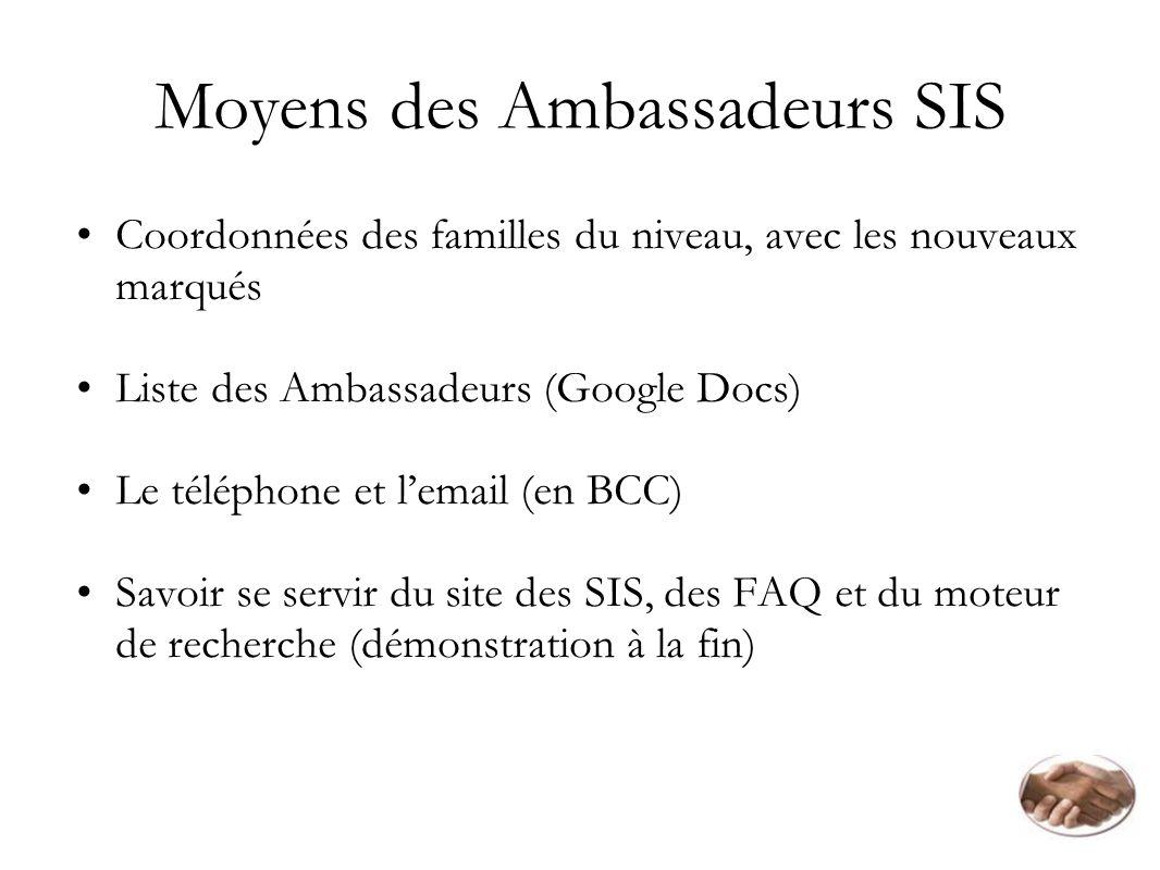 Moyens des Ambassadeurs SIS Coordonnées des familles du niveau, avec les nouveaux marqués Liste des Ambassadeurs (Google Docs) Le téléphone et lemail