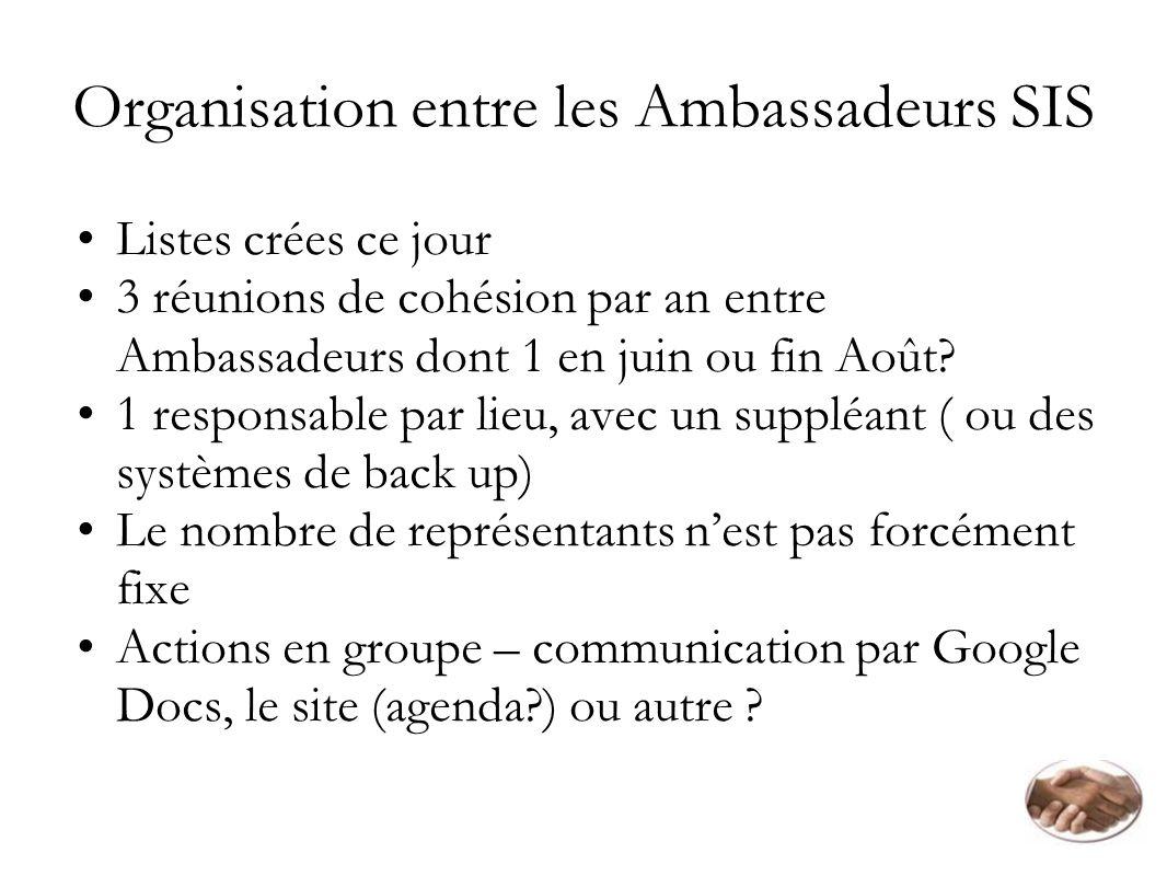 Organisation entre les Ambassadeurs SIS Listes crées ce jour 3 réunions de cohésion par an entre Ambassadeurs dont 1 en juin ou fin Août? 1 responsabl