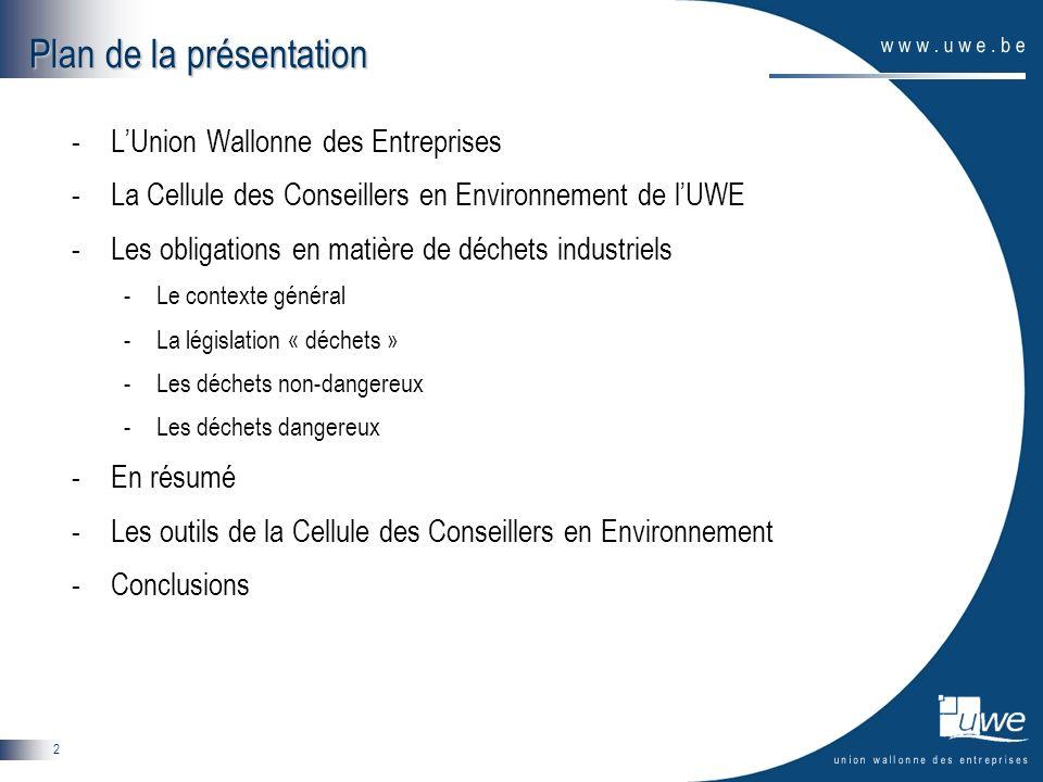 2 Plan de la présentation -LUnion Wallonne des Entreprises -La Cellule des Conseillers en Environnement de lUWE -Les obligations en matière de déchets