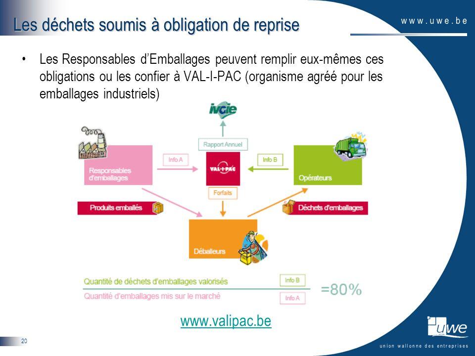 20 Les Responsables dEmballages peuvent remplir eux-mêmes ces obligations ou les confier à VAL-I-PAC (organisme agréé pour les emballages industriels)