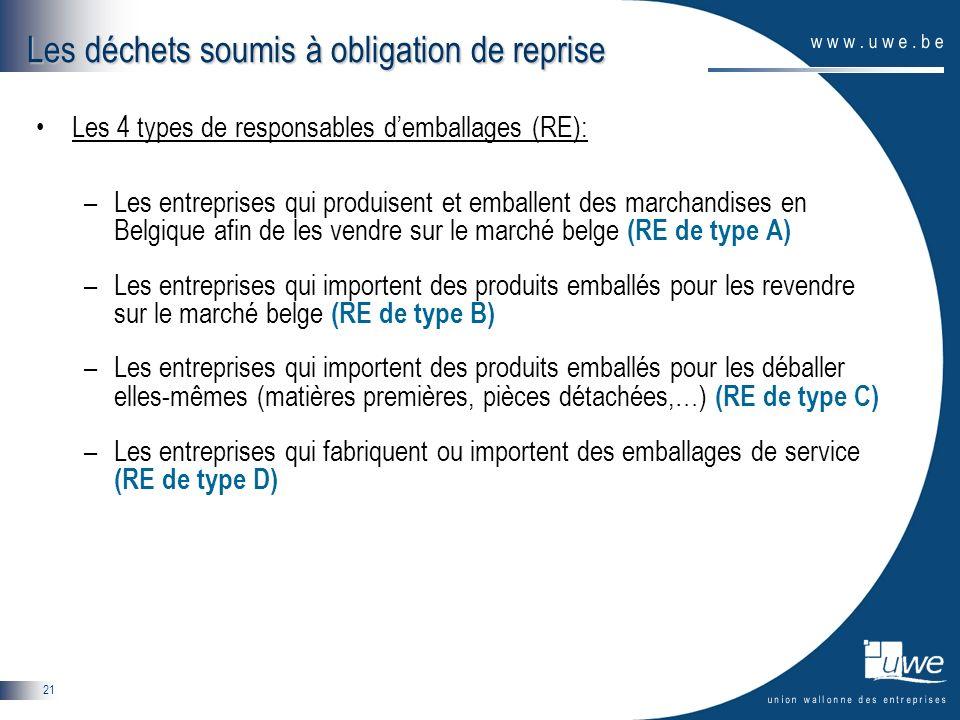 21 Les 4 types de responsables demballages (RE): –Les entreprises qui produisent et emballent des marchandises en Belgique afin de les vendre sur le m