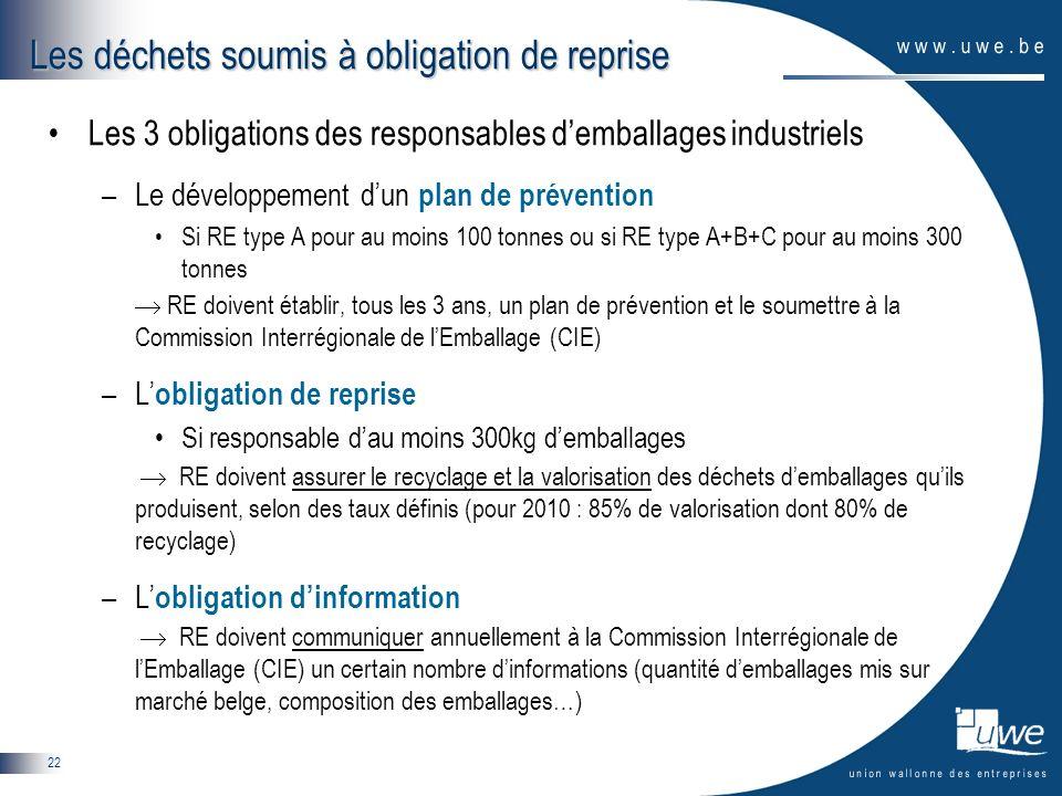 22 Les 3 obligations des responsables demballages industriels –Le développement dun plan de prévention Si RE type A pour au moins 100 tonnes ou si RE