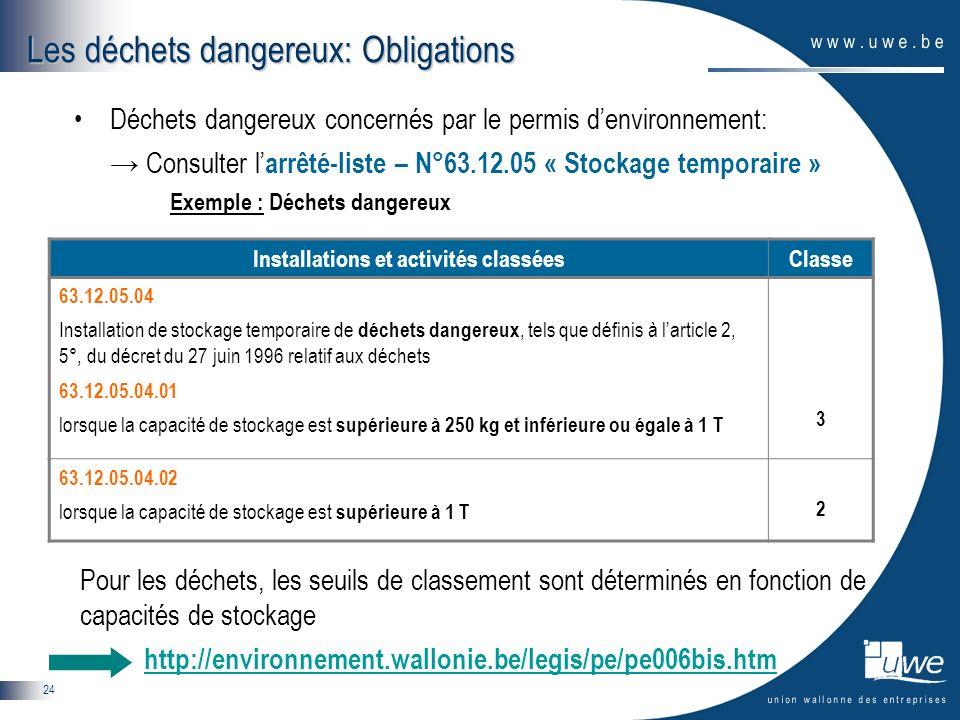 24 Les déchets dangereux: Obligations Déchets dangereux concernés par le permis denvironnement: Consulter l arrêté-liste – N°63.12.05 « Stockage tempo