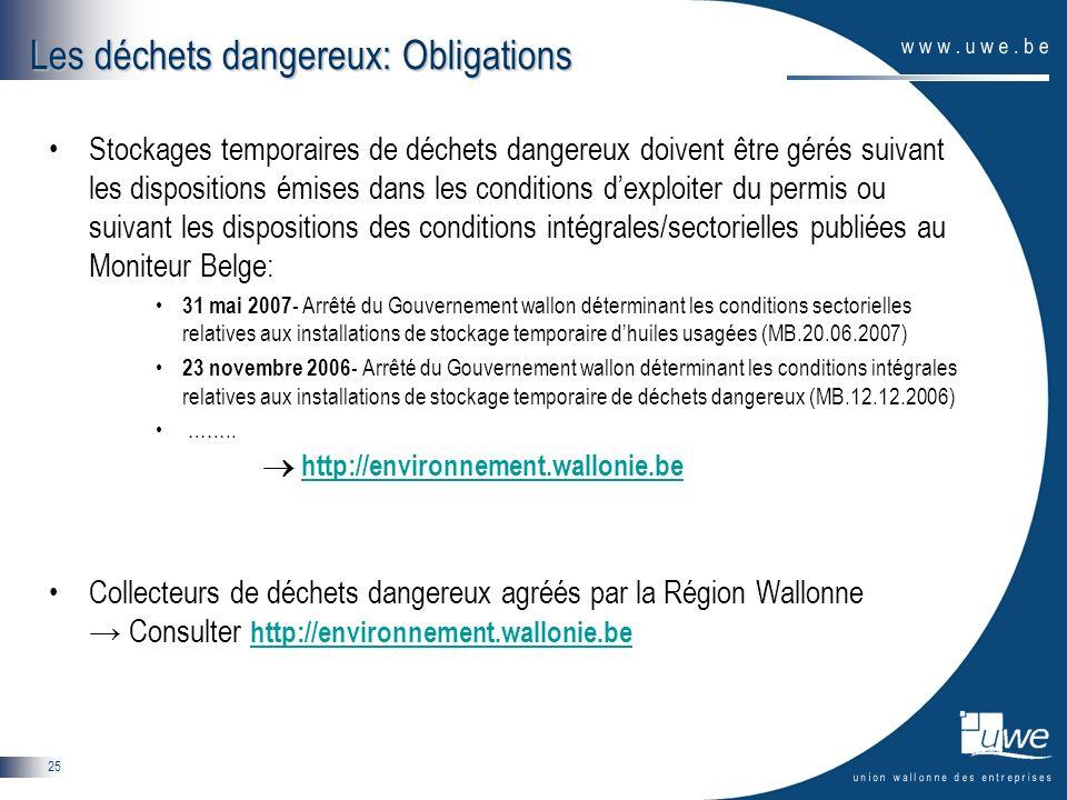 25 Les déchets dangereux: Obligations Stockages temporaires de déchets dangereux doivent être gérés suivant les dispositions émises dans les condition