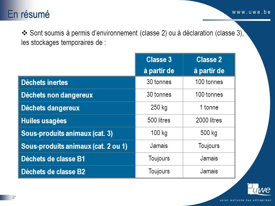 27 En résumé Sont soumis à permis denvironnement (classe 2) ou à déclaration (classe 3), les stockages temporaires de : Classe 3 à partir de Classe 2