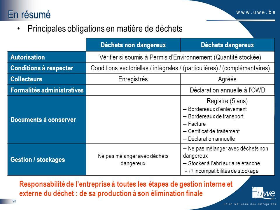 28 Principales obligations en matière de déchets Déchets non dangereuxDéchets dangereux Autorisation Vérifier si soumis à Permis dEnvironnement (Quant