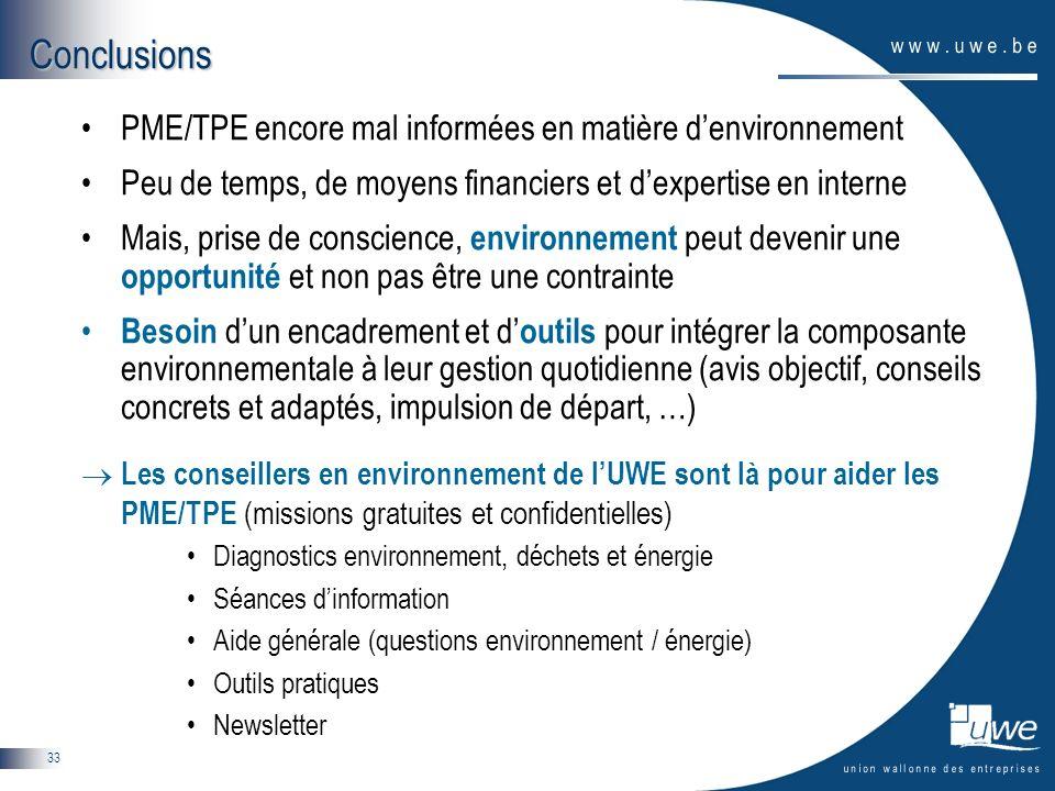 33 PME/TPE encore mal informées en matière denvironnement Peu de temps, de moyens financiers et dexpertise en interne Mais, prise de conscience, envir