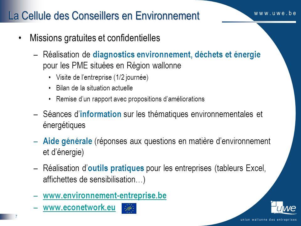 7 Missions gratuites et confidentielles –Réalisation de diagnostics environnement, déchets et énergie pour les PME situées en Région wallonne Visite d