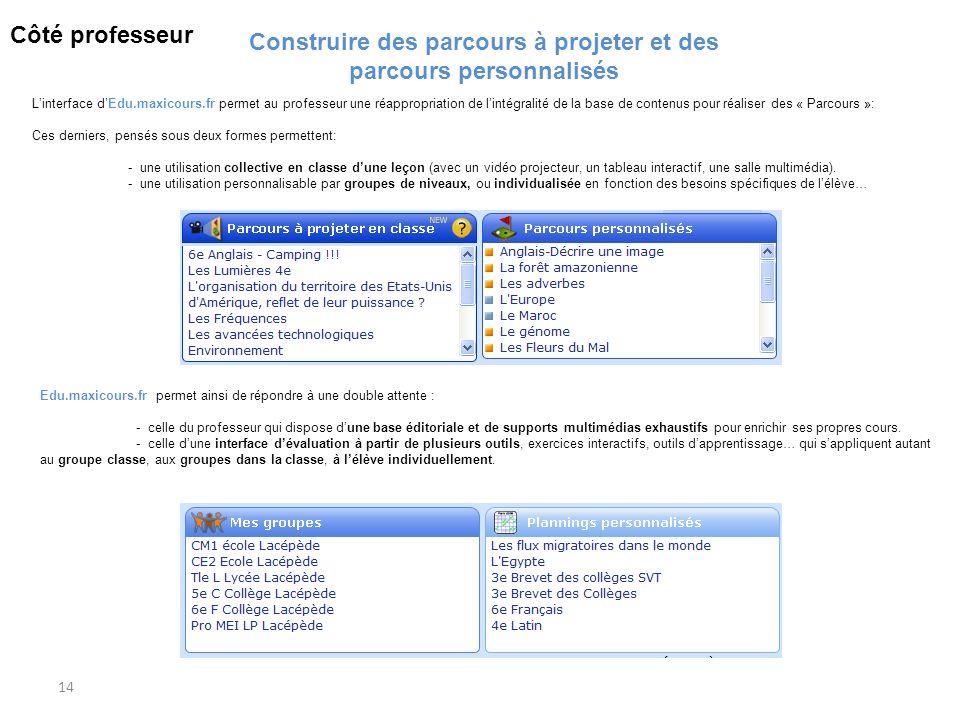 14 Construire des parcours à projeter et des parcours personnalisés Linterface dEdu.maxicours.fr permet au professeur une réappropriation de lintégral