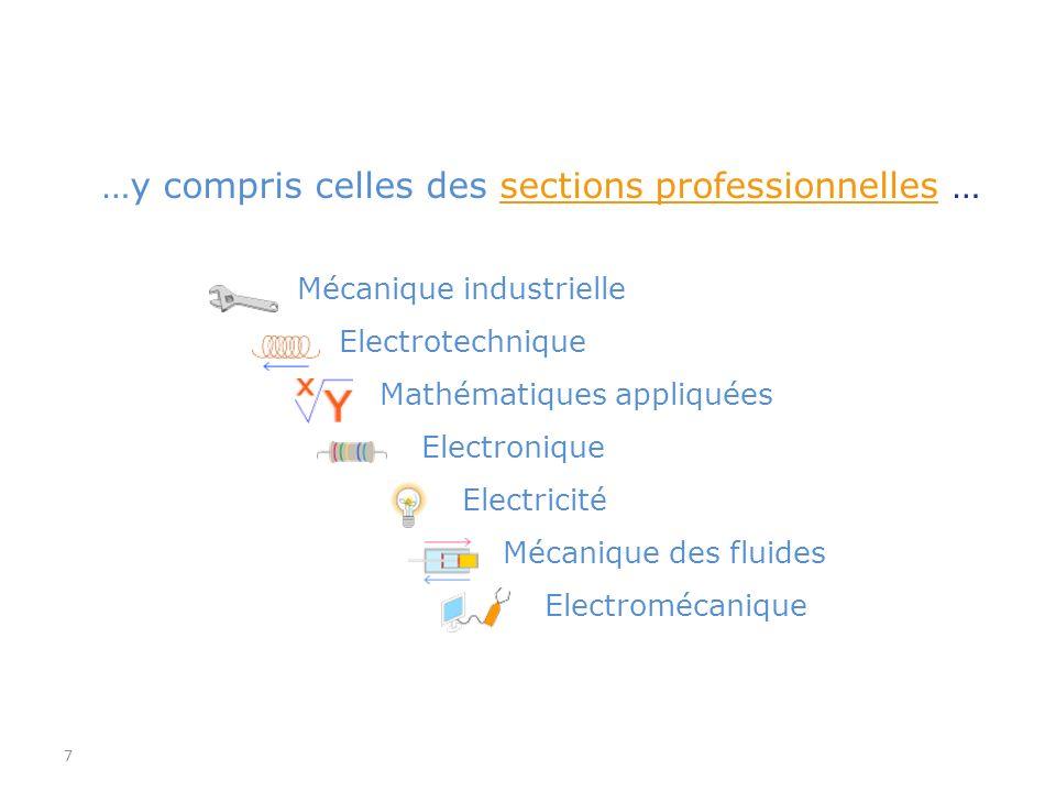 7 Mécanique industrielle Electrotechnique Mathématiques appliquées Electronique Electricité Mécanique des fluides Electromécanique …y compris celles d