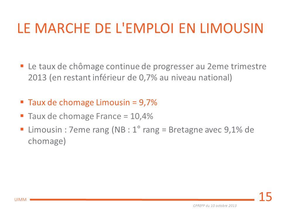 CPREFP du 10 octobre 2013 UIMM LE MARCHE DE L'EMPLOI EN LIMOUSIN Le taux de chômage continue de progresser au 2eme trimestre 2013 (en restant inférieu