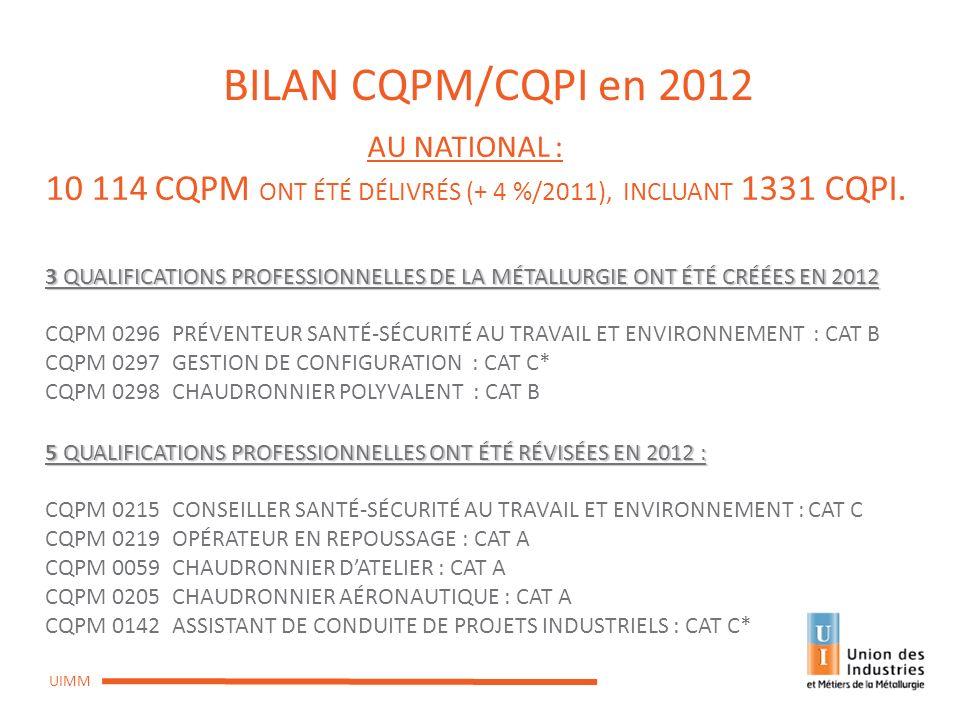 CPREFP du 10 octobre 2013 UIMM 3 QUALIFICATIONS PROFESSIONNELLES DE LA MÉTALLURGIE ONT ÉTÉ CRÉÉES EN 2012 5 QUALIFICATIONS PROFESSIONNELLES ONT ÉTÉ RÉ
