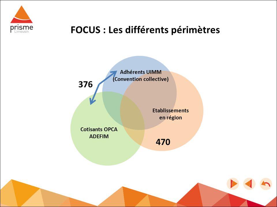 90% des emplois de la fabrication de produits informatiques, électroniques et optiques en Corrèze 75% de la fabrication déquipements électriques en Haute-Vienne – 41% de lemploi industriel du 87 80% de lemploi du secteur de la Fabrication de machines et équipements en Haute-Vienne (40%) et en Creuse (40%) soit 1/3 de lemploi industriel de ce département dans deux sous secteurs: Fabrication d équipements aérauliques et frigorifiques industriels Fabrication de machines pour l industrie agro-alimentaire Lindustrie automobile tout comme la fabrication d autres matériels de transport se répartissent en Haute- Vienne (57% et 63%) et Corrèze (42% et 37%) Le secteur de la métallurgie et fabrication de produits métalliques est sur-représenté en Creuse (+23 points en moyenne régionale), représente plus de la moitié des emplois industriels du 23 et 1/3 de lemploi de la Corrèze 1- Les établissements et les emplois en région Les spécialisations spatiales des activités