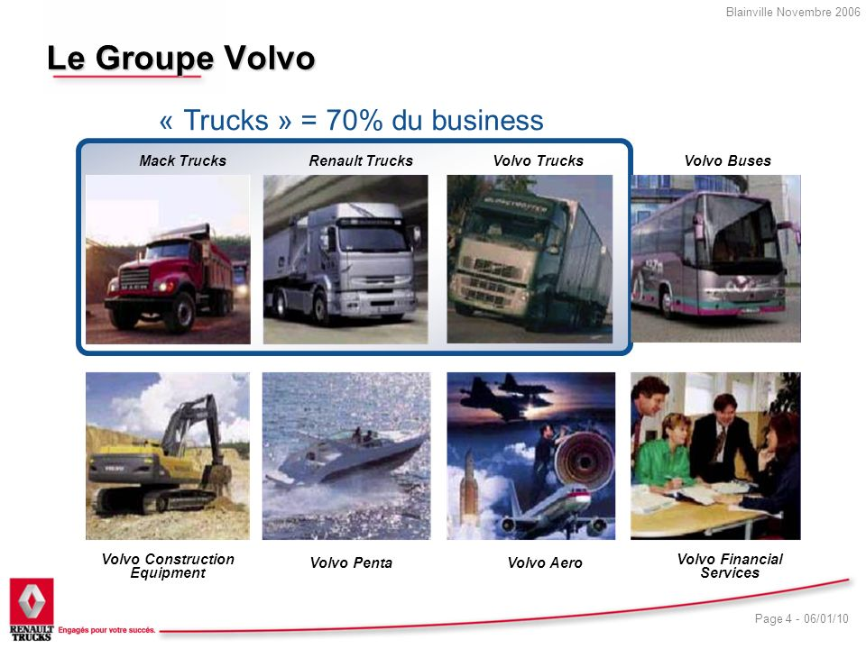 Blainville Novembre 2006 Page 4 - 06/01/10 Le Groupe Volvo « Trucks » = 70% du business Mack TrucksRenault Trucks Volvo Construction Equipment Volvo Penta Volvo TrucksVolvo Buses Volvo Aero Volvo Financial Services