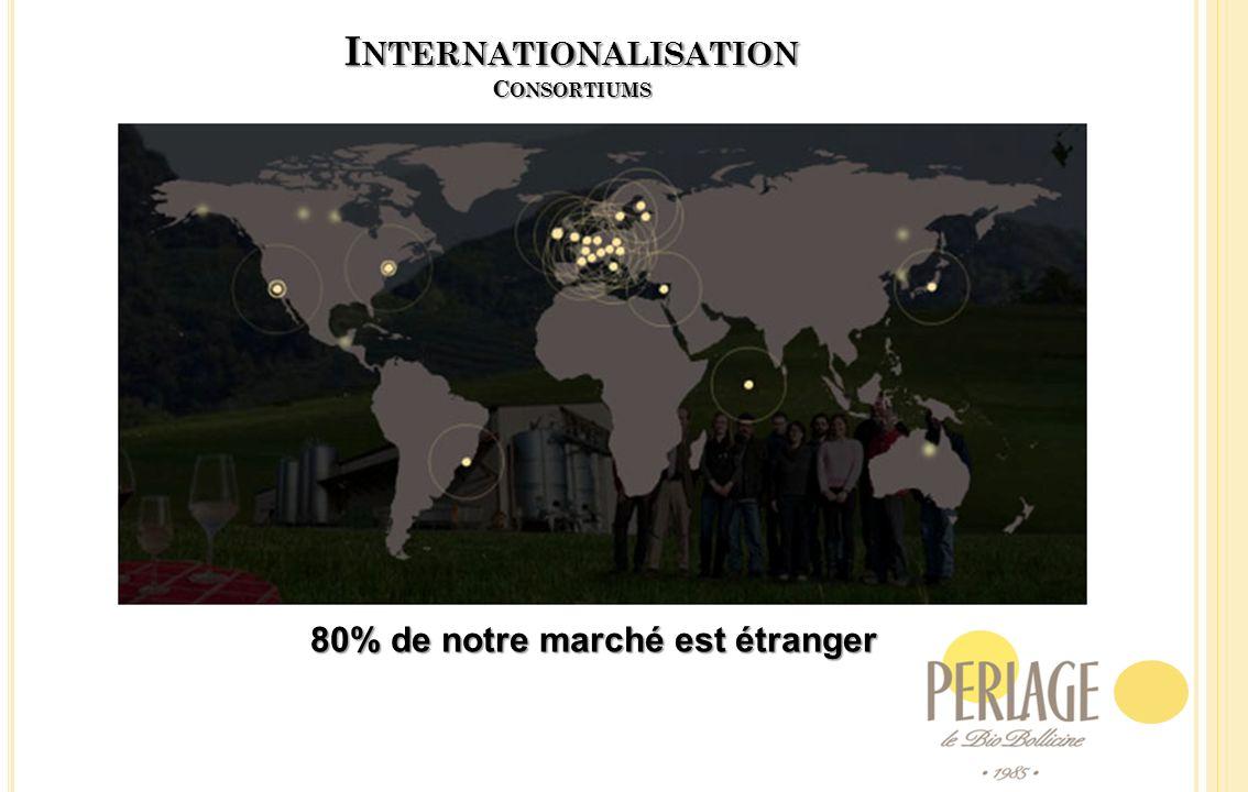 I NTERNATIONALISATION C ONSORTIUMS 80% de notre marché est étranger