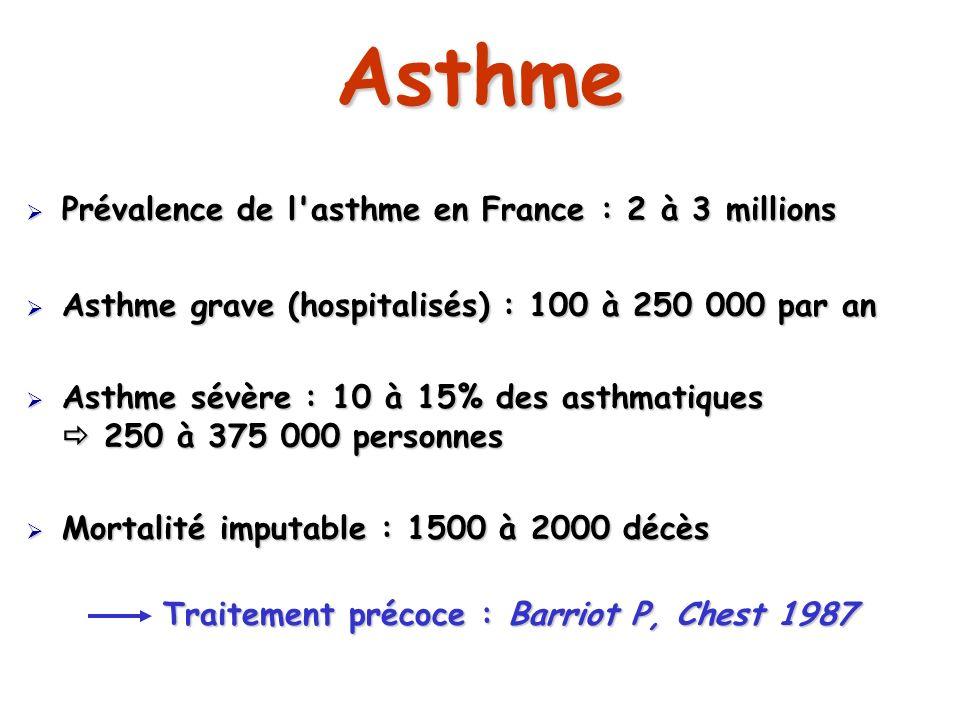 Asthme Prévalence de l'asthme en France : 2 à 3 millions Prévalence de l'asthme en France : 2 à 3 millions Asthme grave (hospitalisés) : 100 à 250 000