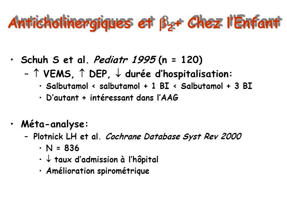 Anticholinergiques et 2 + Chez lEnfant Schuh S et al. Pediatr 1995 (n = 120) – VEMS, DEP, durée dhospitalisation: Salbutamol < salbutamol + 1 BI < Sal