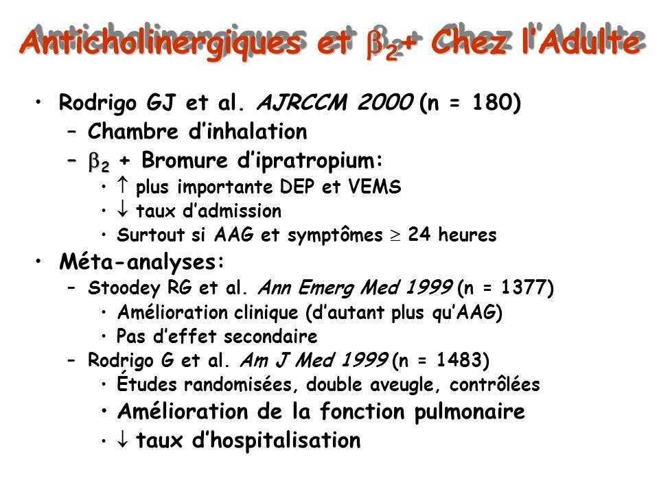 Anticholinergiques et 2 + Chez lAdulte Rodrigo GJ et al. AJRCCM 2000 (n = 180) –Chambre dinhalation – 2 – 2 + Bromure dipratropium: plus importante DE