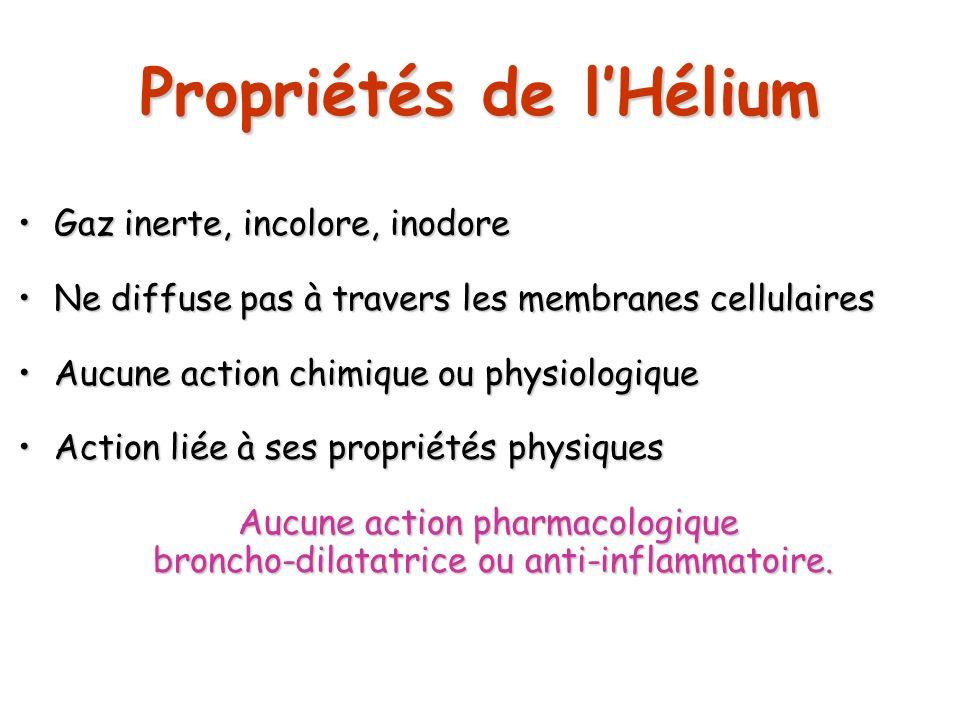 Propriétés de lHélium Gaz inerte, incolore, inodoreGaz inerte, incolore, inodore Ne diffuse pas à travers les membranes cellulairesNe diffuse pas à tr