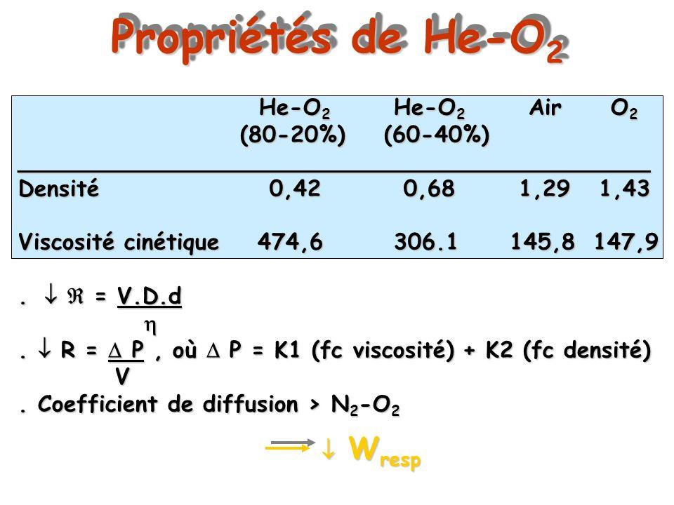 Propriétés de He-O 2 He-O 2 He-O 2 Air O 2 He-O 2 He-O 2 Air O 2 (80-20%) (60-40%) (80-20%) (60-40%)_____________________________________________ Dens