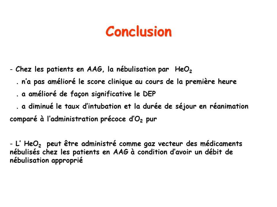Conclusion - Chez les patients en AAG, la nébulisation par HeO 2. na pas amélioré le score clinique au cours de la première heure. na pas amélioré le