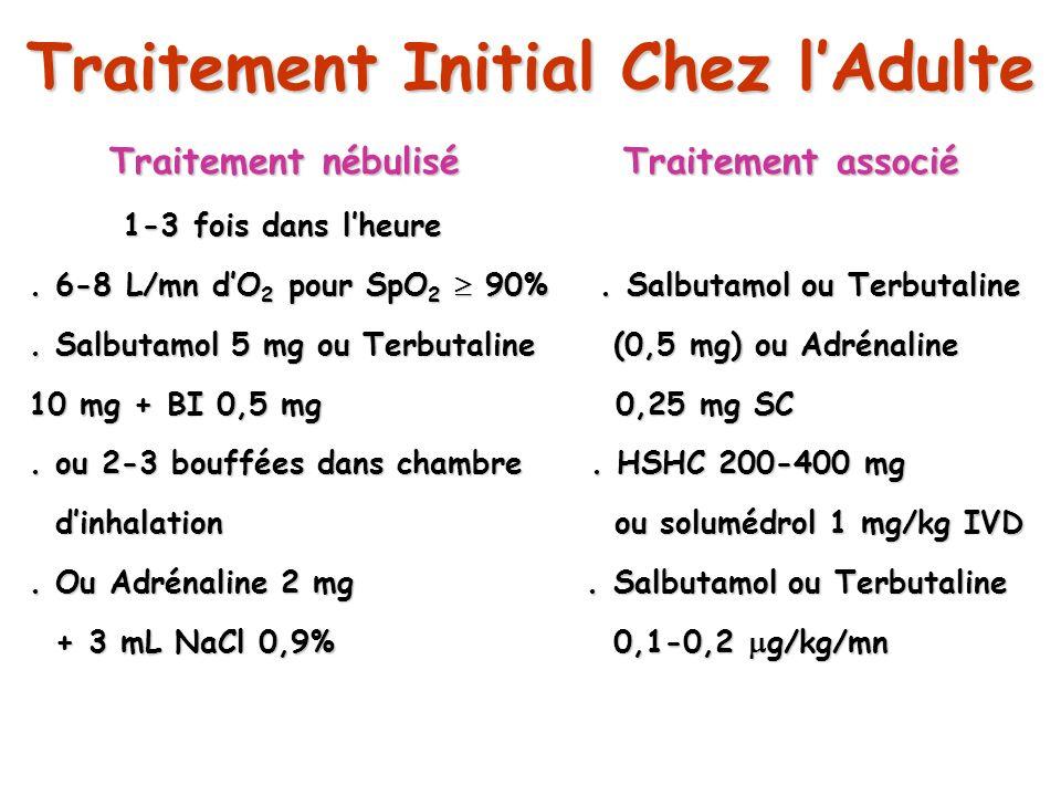 Traitement Initial Chez lAdulte Traitement nébulisé Traitement associé Traitement nébulisé Traitement associé 1-3 fois dans lheure 1-3 fois dans lheur