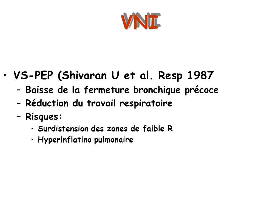 VNIVNI VS-PEP (Shivaran U et al. Resp 1987 –Baisse de la fermeture bronchique précoce –Réduction du travail respiratoire –Risques: Surdistension des z