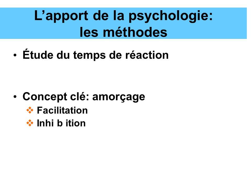 Lapport de la psychologie: les méthodes Étude du temps de réaction Concept clé: amorçage Facilitation Inhi b ition