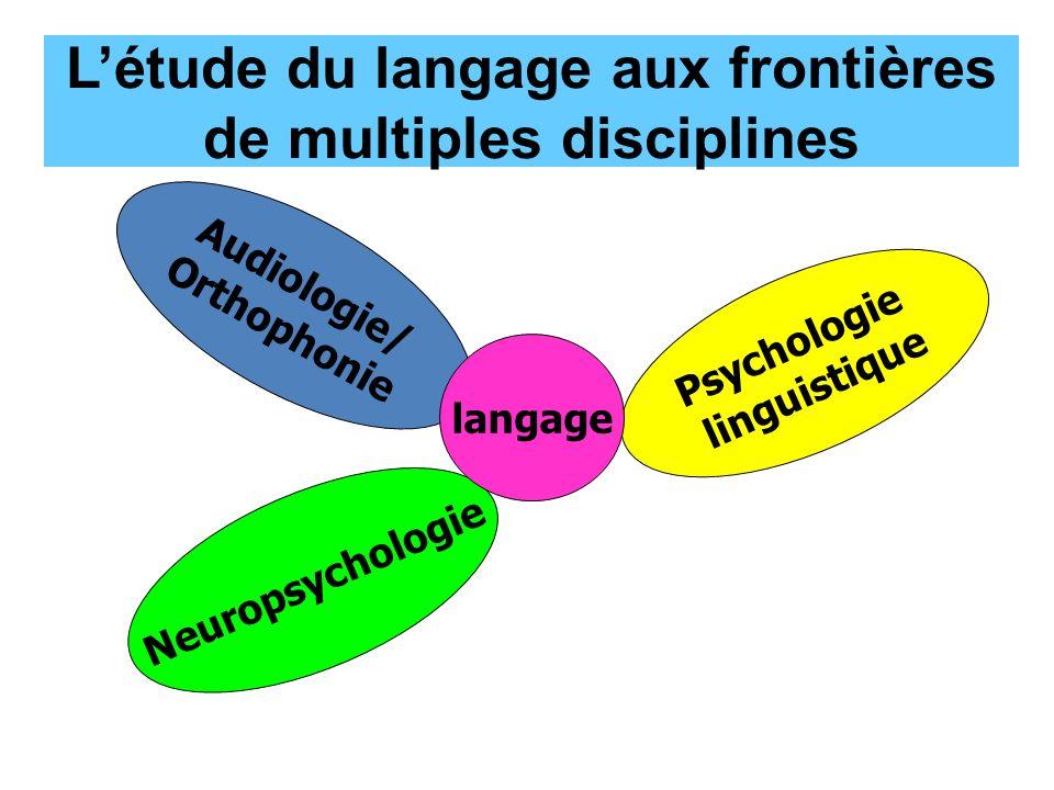 Létude du langage aux frontières de multiples disciplines Audiologie/ Orthophonie Psychologie linguistique Neuropsychologie langage