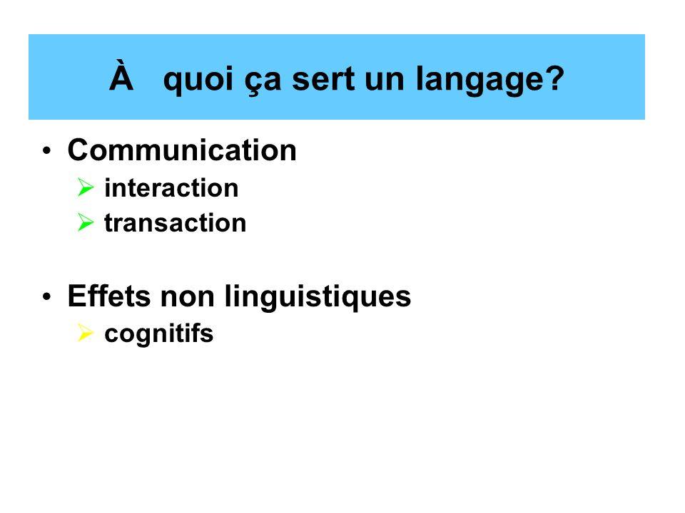 À quoi ça sert un langage? Communication interaction transaction Effets non linguistiques cognitifs