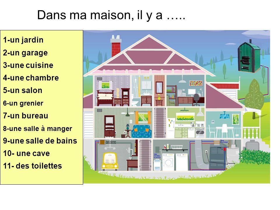 1-un jardin 2-un garage 3-une cuisine 4-une chambre 5-un salon 6-un grenier 7-un bureau 8-une salle à manger 9-une salle de bains 10- une cave 11- des toilettes Dans ma maison, il y a …..