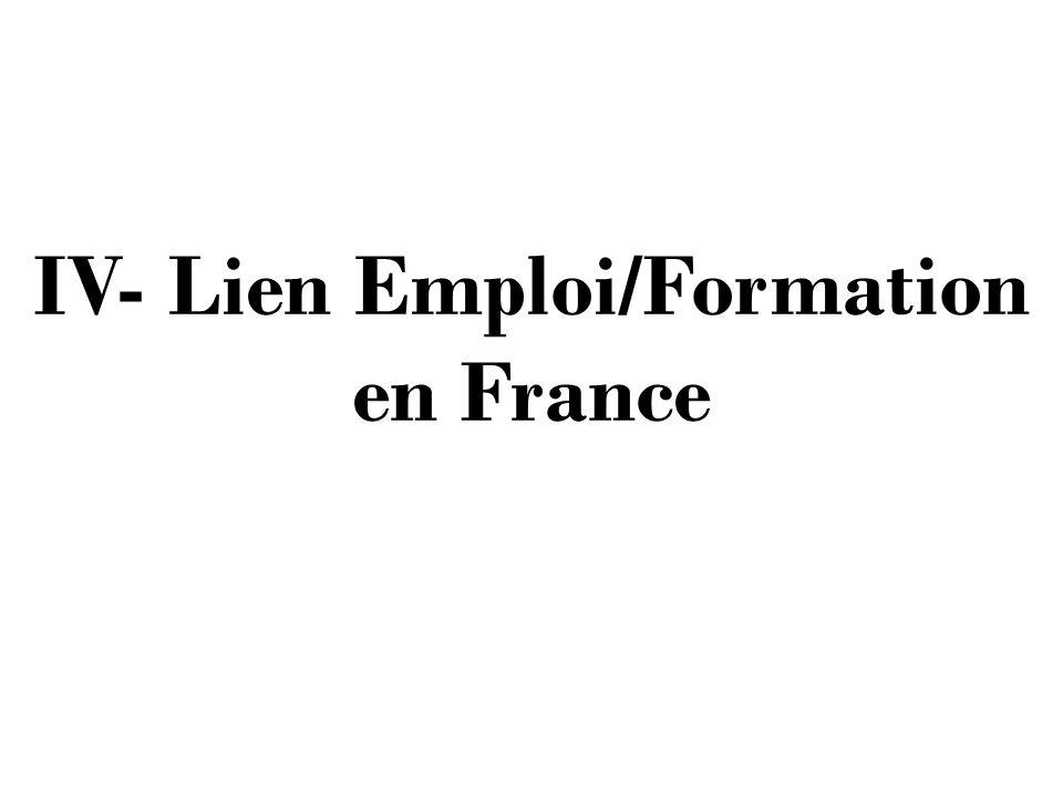 IV- Lien Emploi/Formation en France