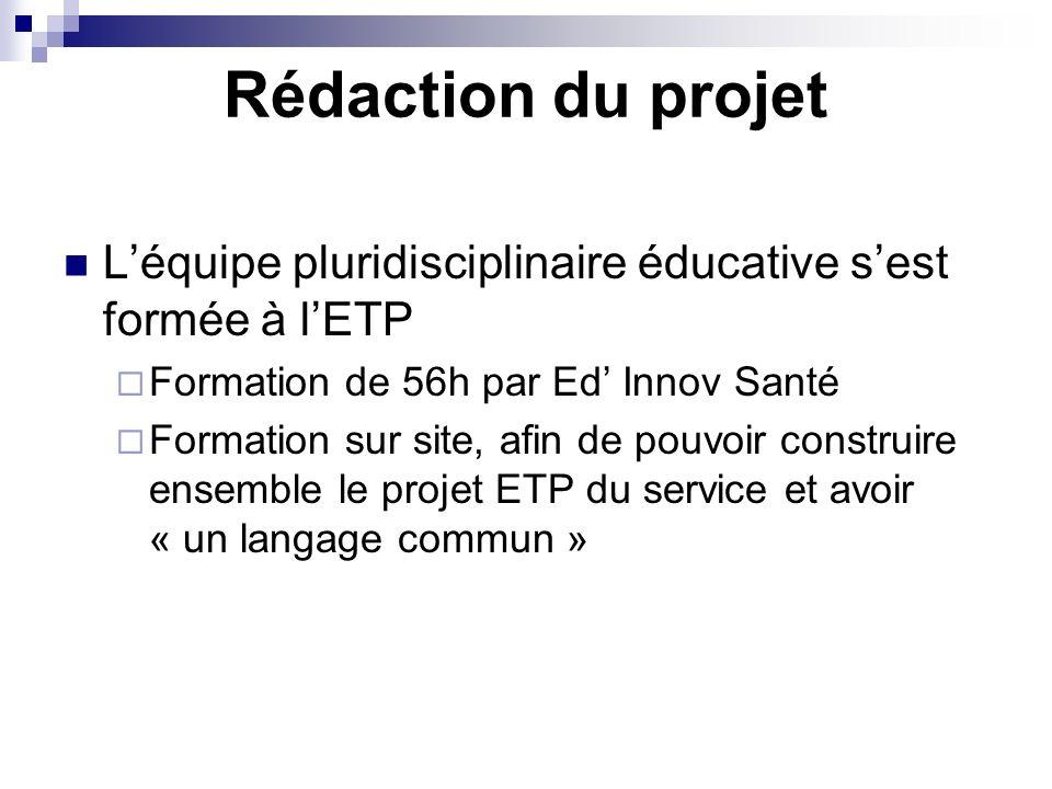Rédaction du projet Léquipe pluridisciplinaire éducative sest formée à lETP Formation de 56h par Ed Innov Santé Formation sur site, afin de pouvoir co
